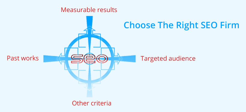 Choose The Right SEO Firm