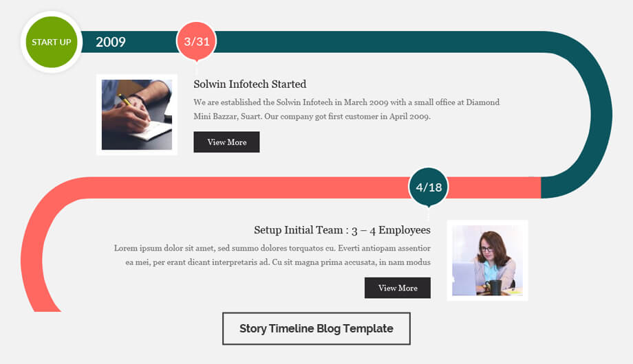 Blog Designer Pro Best Responsive WordPress Plugin - Timeline blogger template