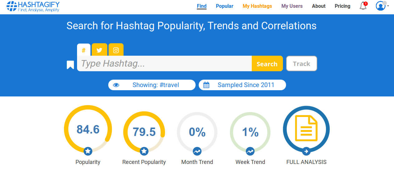 Find and Analyse Top Twitter and Instagram Hashtags Hashtagify