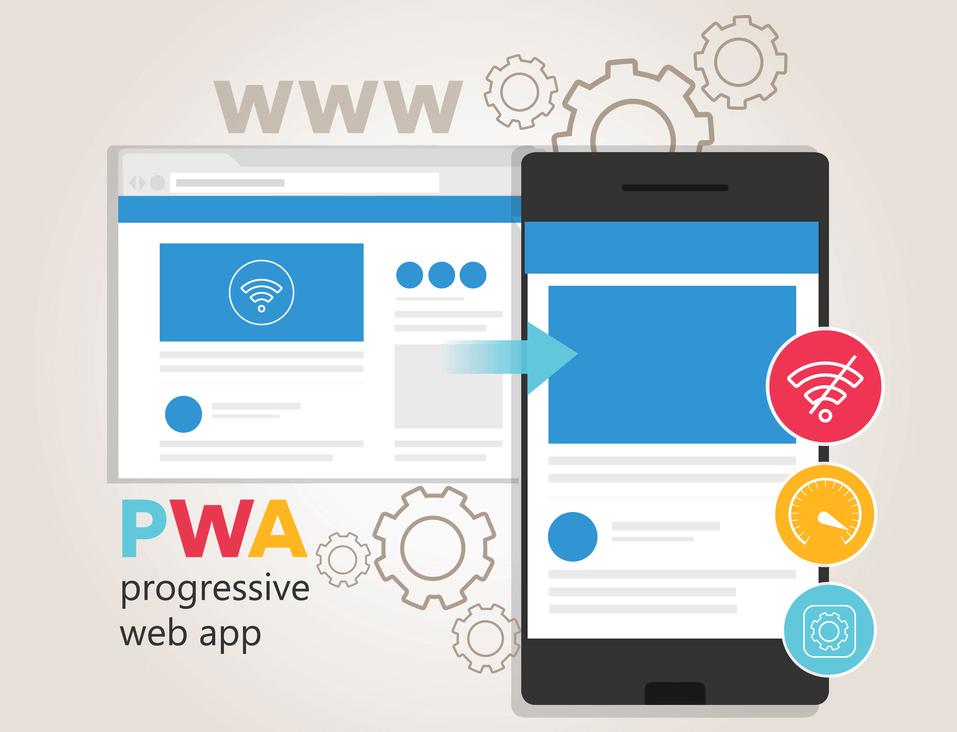 Progressive Web Apps - PWA