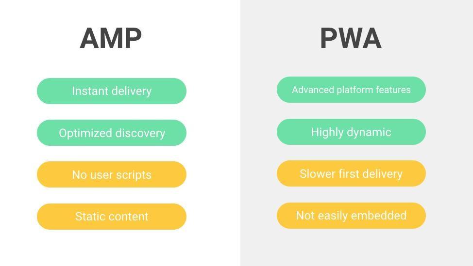 amp-vs-pwa